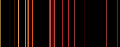 The red end of the emission spectrum for Fe